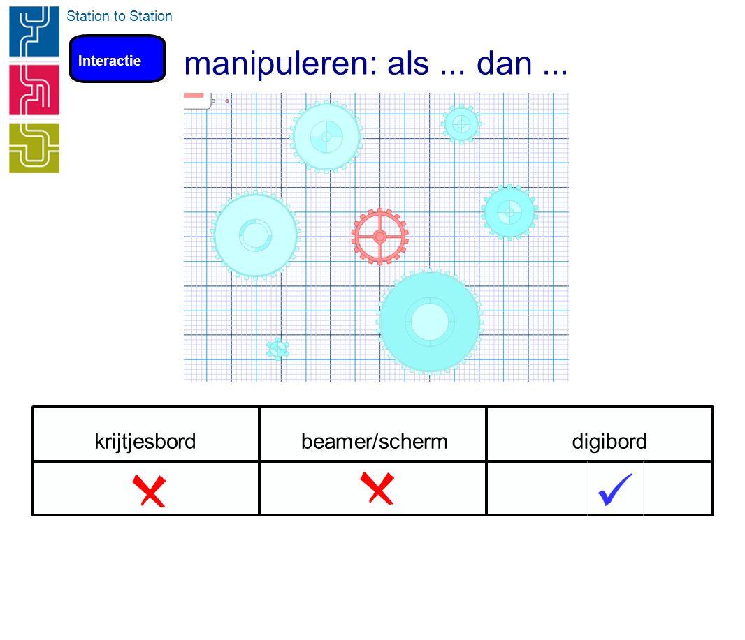 Station to Station manipuleren: als... dan... Interactie krijtjesbordbeamer/schermdigibord