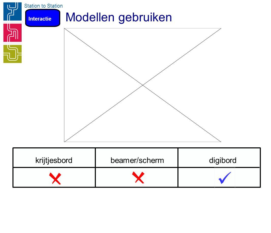 Station to Station Modellen gebruiken Interactie krijtjesbordbeamer/schermdigibord