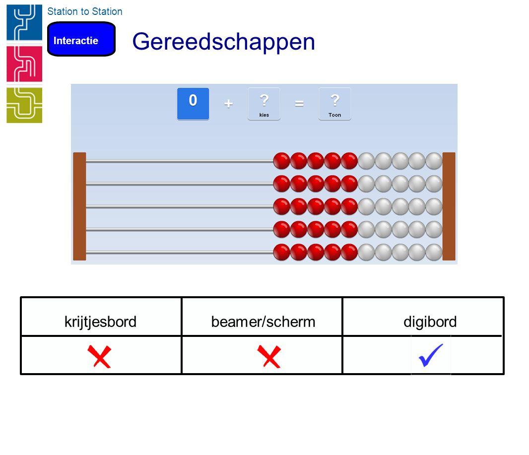 Station to Station Gereedschappen Interactie krijtjesbordbeamer/schermdigibord