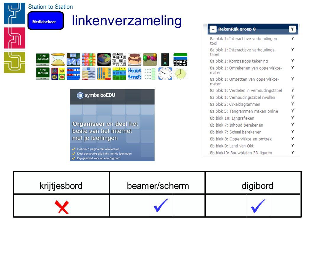 Station to Station Mediabeheer linkenverzameling krijtjesbordbeamer/schermdigibord