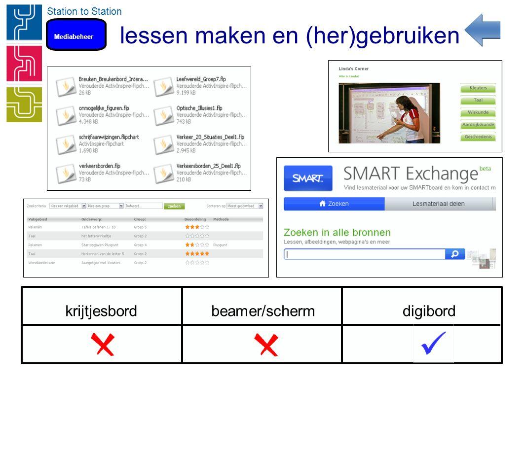 Station to Station Mediabeheer lessen maken en (her)gebruiken krijtjesbordbeamer/schermdigibord