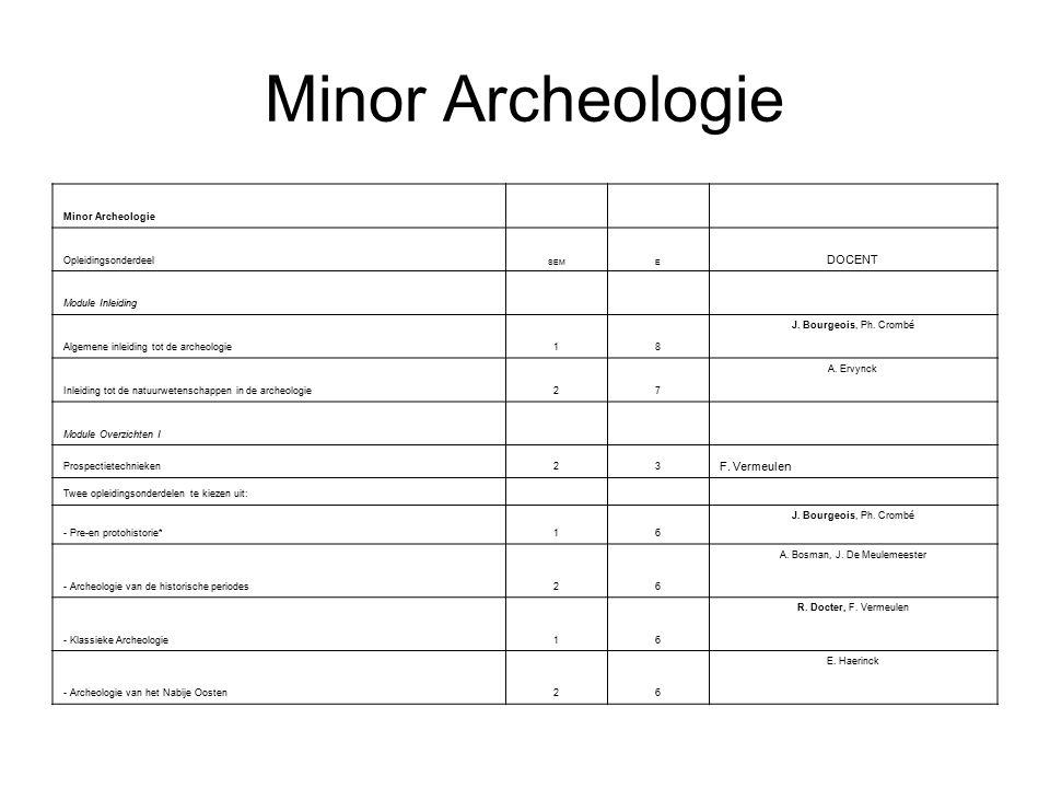 Minor Archeologie Opleidingsonderdeel SEME DOCENT Module Inleiding Algemene inleiding tot de archeologie18 J.