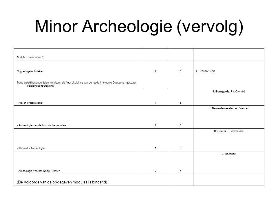 Minor Archeologie (vervolg) Module Overzichten II Opgravingstechnieken23 F.