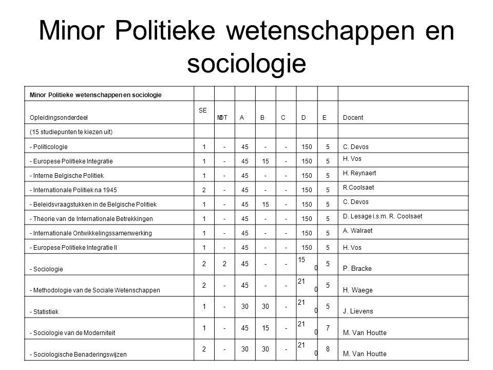Minor Politieke wetenschappen en sociologie Opleidingsonderdeel SE MDTABCDEDocent (15 studiepunten te kiezen uit) - Politicologie1-45--1505C.