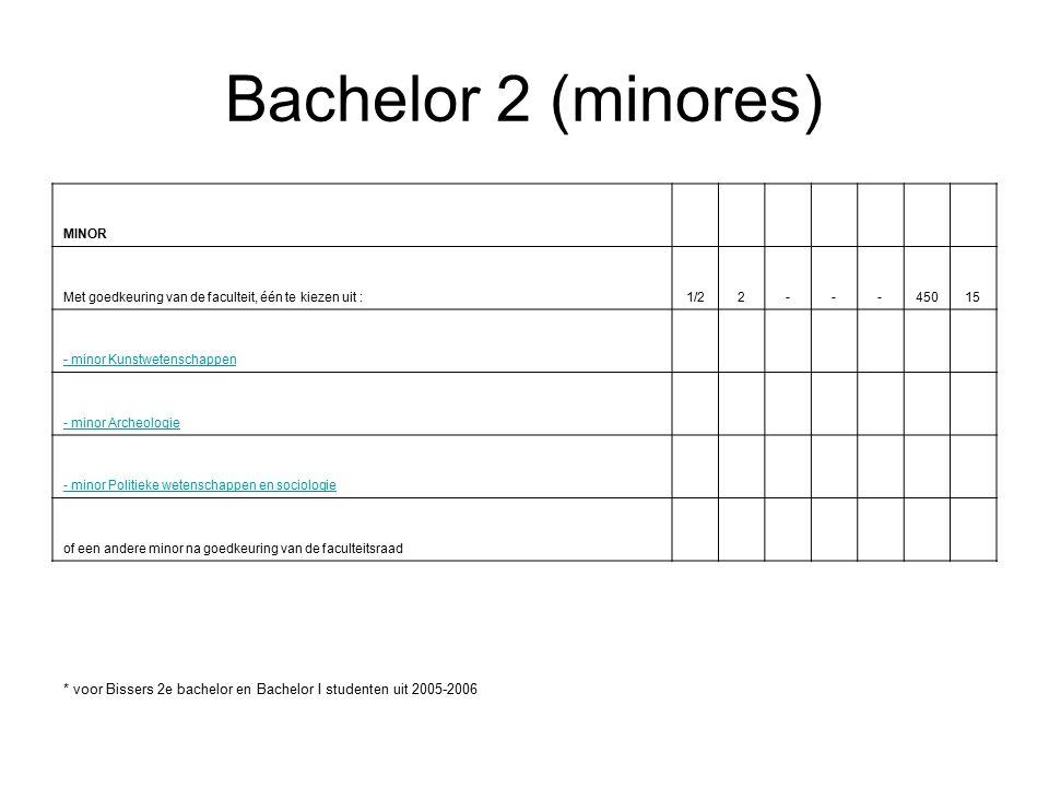 Bachelor 2 (minores) MINOR Met goedkeuring van de faculteit, één te kiezen uit :1/22---45015 - minor Kunstwetenschappen - minor Archeologie - minor Politieke wetenschappen en sociologie of een andere minor na goedkeuring van de faculteitsraad * voor Bissers 2e bachelor en Bachelor I studenten uit 2005-2006