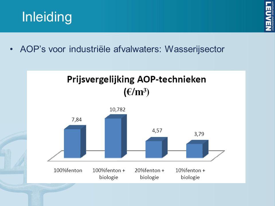 Inleiding AOP's voor industriële afvalwaters: Wasserijsector