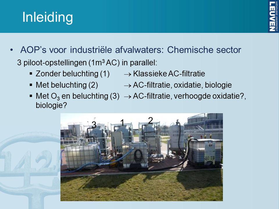 Inleiding AOP's voor industriële afvalwaters: Chemische sector 3 1 2 3 piloot-opstellingen (1m 3 AC) in parallel:  Zonder beluchting (1)  Klassieke AC-filtratie  Met beluchting (2)  AC-filtratie, oxidatie, biologie  Met O 3 en beluchting (3)  AC-filtratie, verhoogde oxidatie , biologie