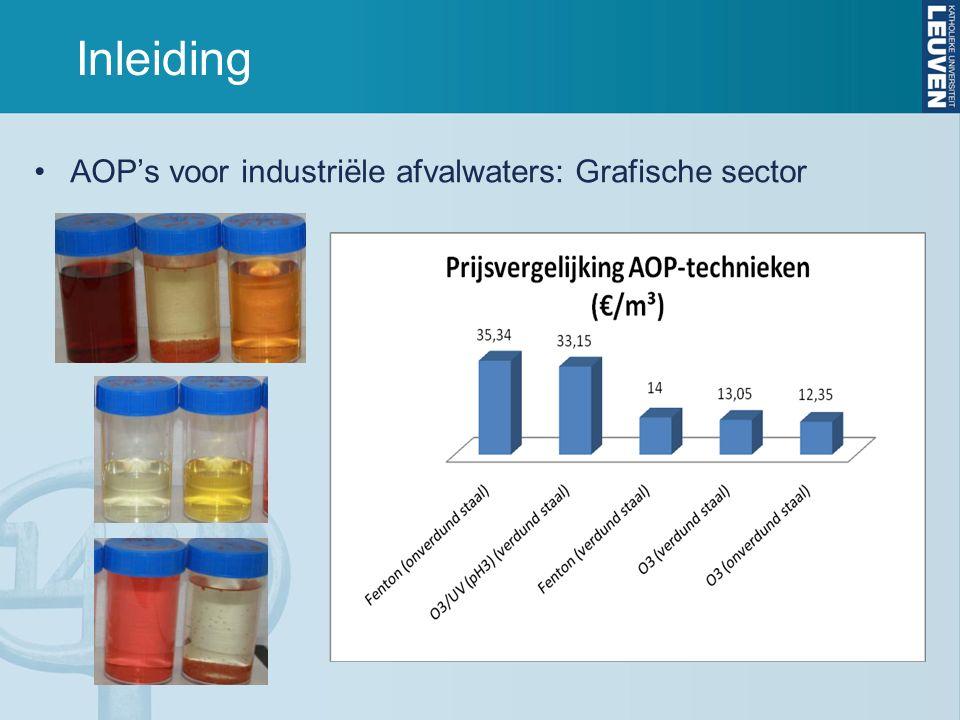 Inleiding AOP's voor industriële afvalwaters: Grafische sector