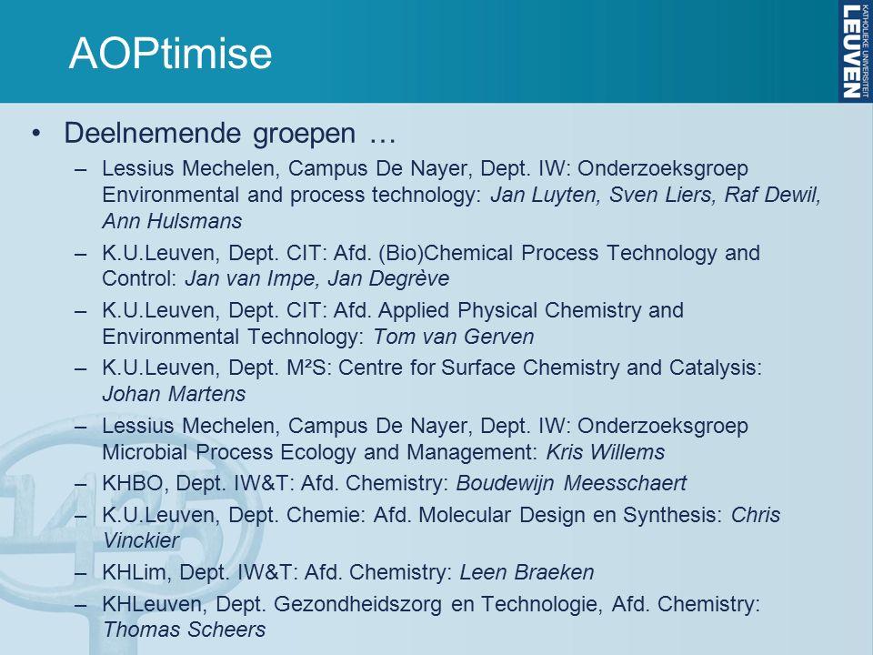 AOPtimise Deelnemende groepen … –Lessius Mechelen, Campus De Nayer, Dept. IW: Onderzoeksgroep Environmental and process technology: Jan Luyten, Sven L