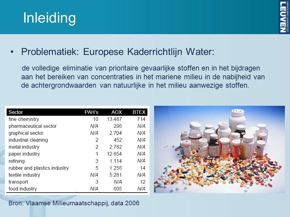 Inleiding Problematiek: Europese Kaderrichtlijn Water: de volledige eliminatie van prioritaire gevaarlijke stoffen en in het bijdragen aan het bereike