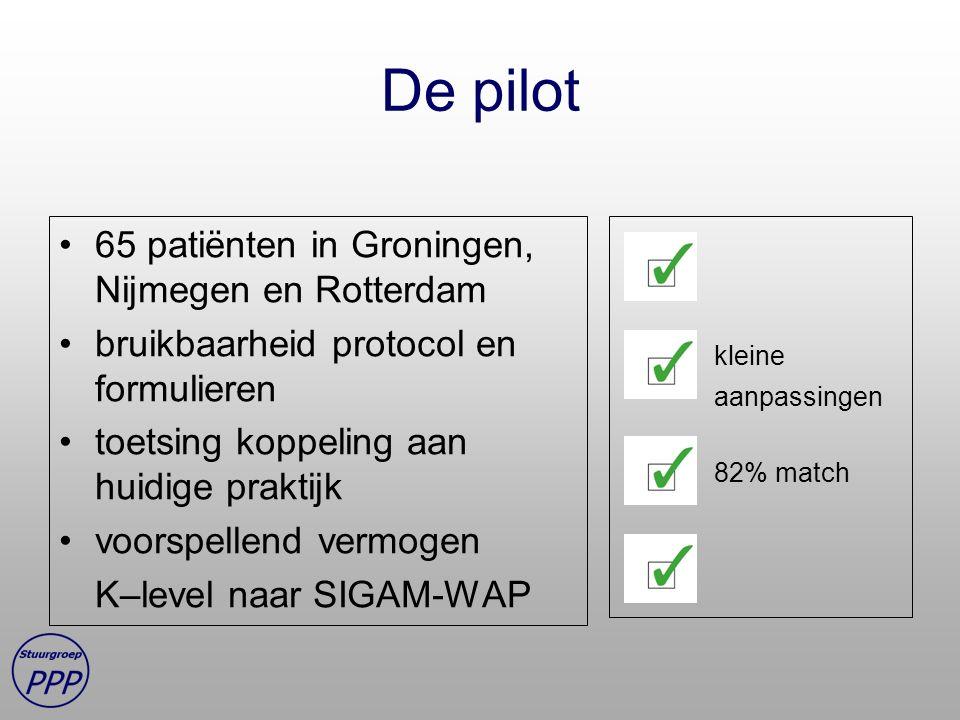 De pilot 65 patiënten in Groningen, Nijmegen en Rotterdam bruikbaarheid protocol en formulieren toetsing koppeling aan huidige praktijk voorspellend vermogen K–level naar SIGAM-WAP kleine aanpassingen 82% match