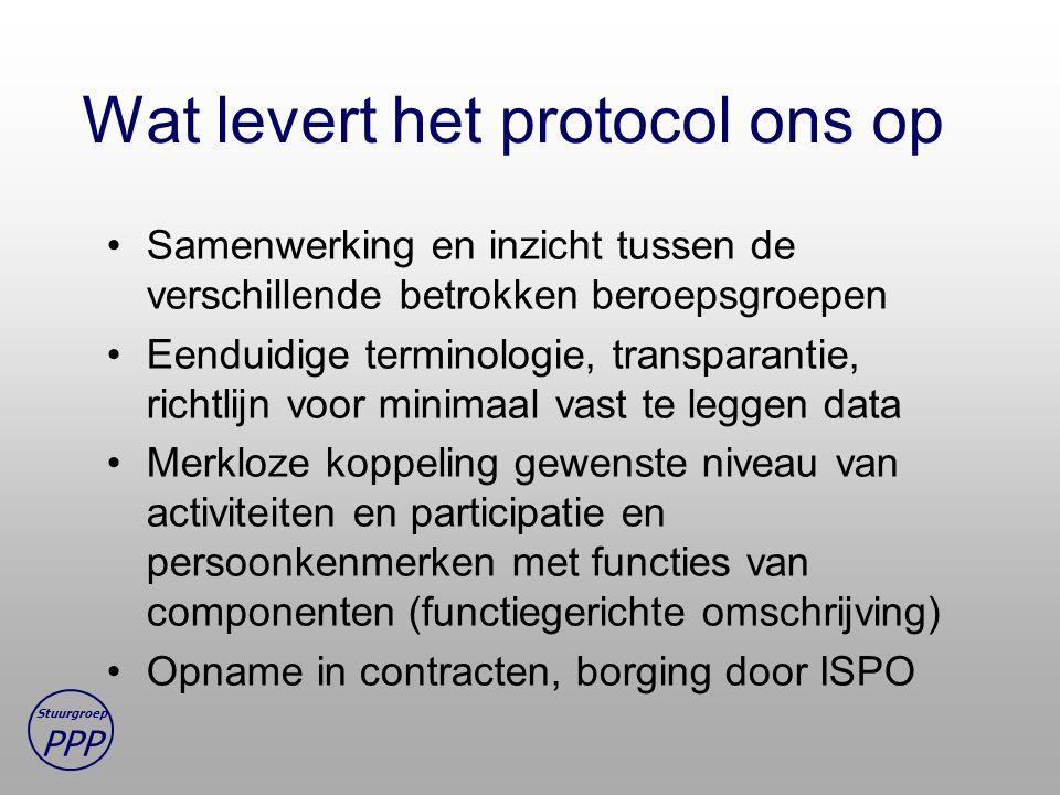 Samenwerking en inzicht tussen de verschillende betrokken beroepsgroepen Eenduidige terminologie, transparantie, richtlijn voor minimaal vast te legge