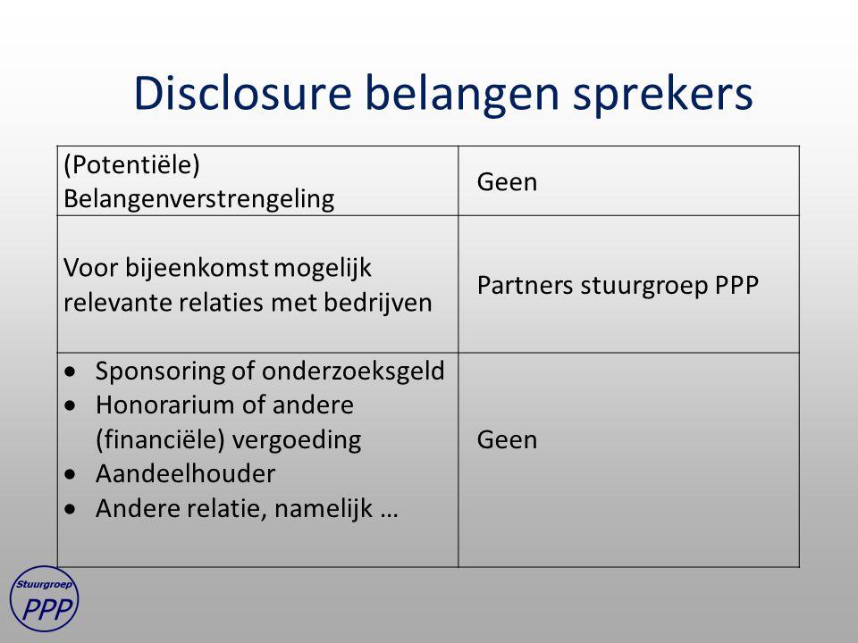 (Potentiële) Belangenverstrengeling Geen Voor bijeenkomst mogelijk relevante relaties met bedrijven Partners stuurgroep PPP  Sponsoring of onderzoeks
