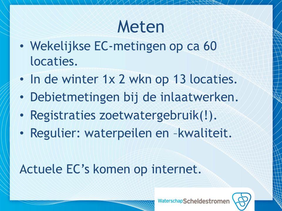 Meten Wekelijkse EC-metingen op ca 60 locaties. In de winter 1x 2 wkn op 13 locaties.