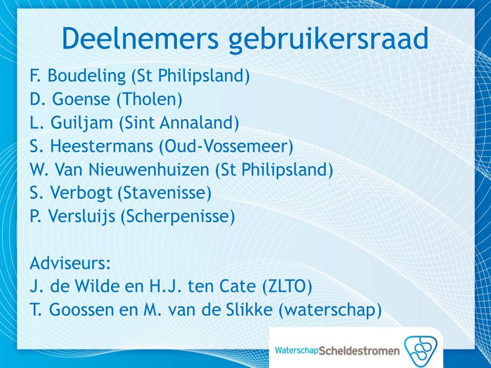 Deelnemers gebruikersraad F. Boudeling (St Philipsland) D.
