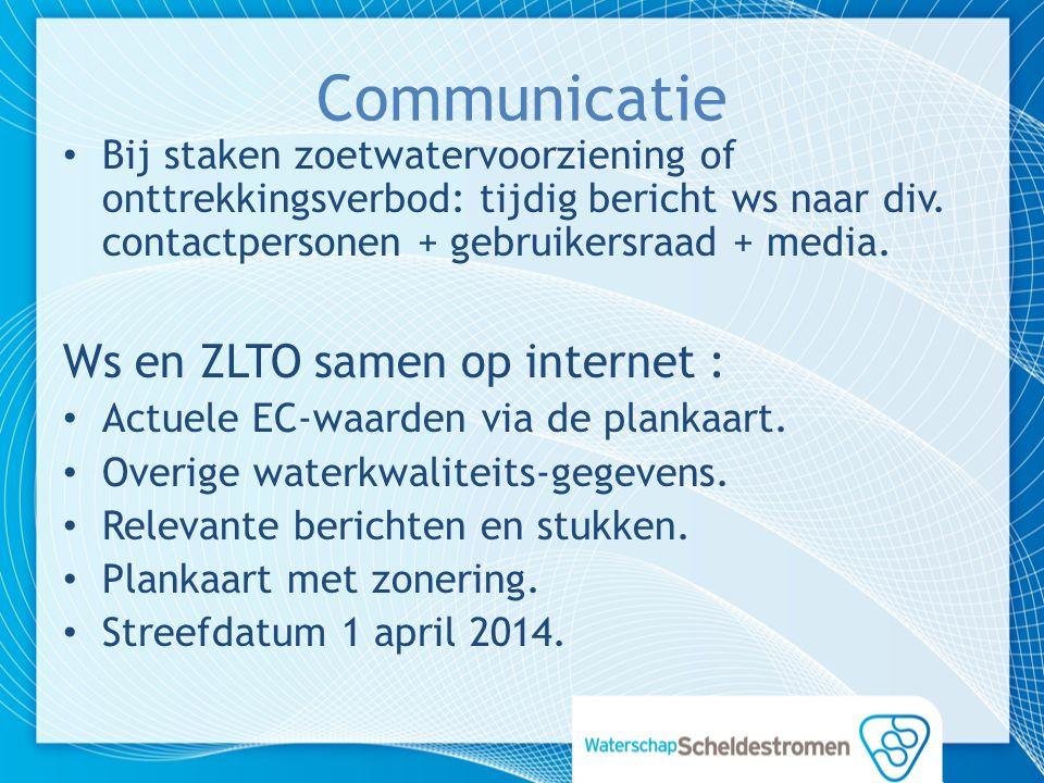 Communicatie Bij staken zoetwatervoorziening of onttrekkingsverbod: tijdig bericht ws naar div.