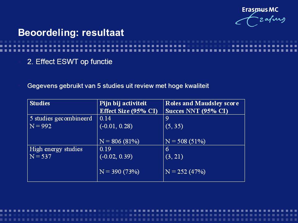 Beoordeling: resultaat  2. Effect ESWT op functie  Gegevens gebruikt van 5 studies uit review met hoge kwaliteit