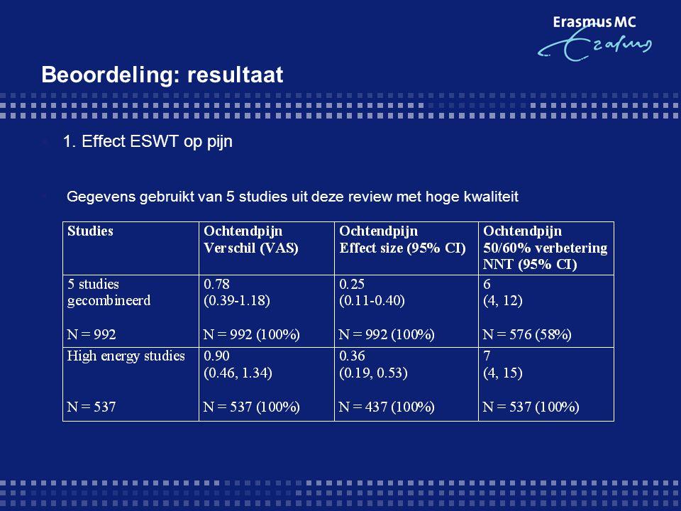 Beoordeling: resultaat  1. Effect ESWT op pijn  IGegevens gebruikt van 5 studies uit deze review met hoge kwaliteit