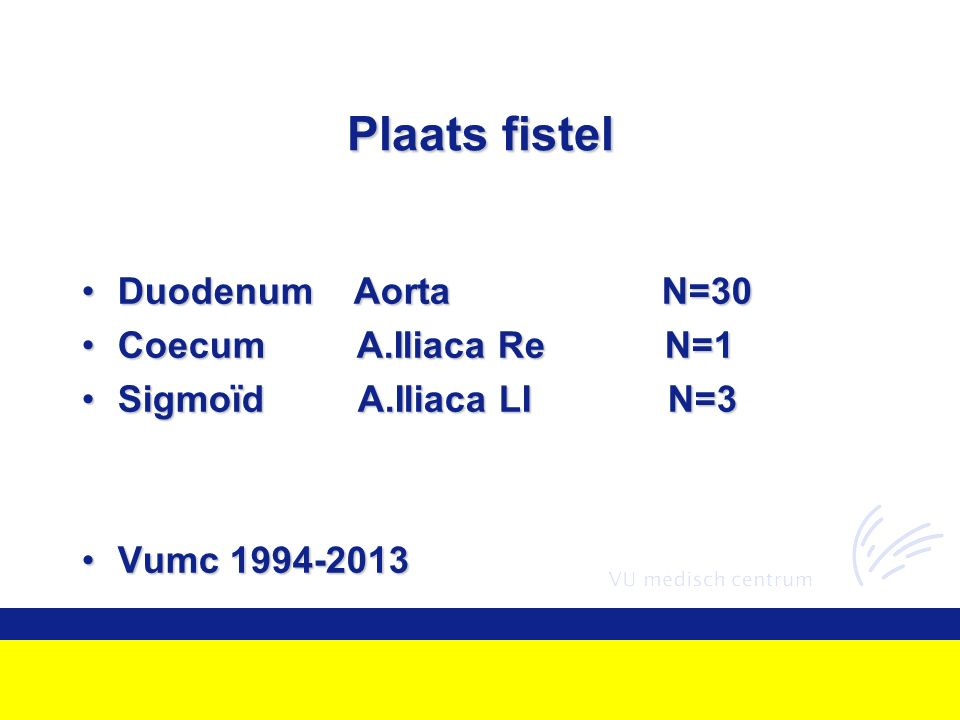 Plaats fistel Duodenum Aorta N=30Duodenum Aorta N=30 Coecum A.Iliaca Re N=1Coecum A.Iliaca Re N=1 Sigmoïd A.Iliaca LI N=3Sigmoïd A.Iliaca LI N=3 Vumc 1994-2013Vumc 1994-2013
