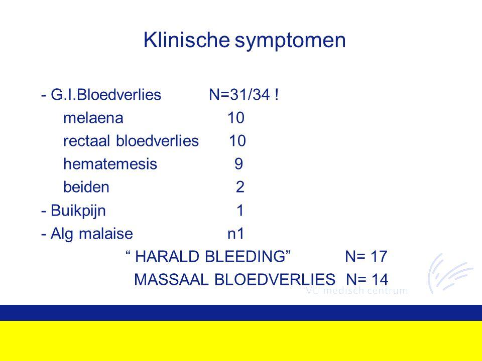 Klinische symptomen - G.I.Bloedverlies N=31/34 .