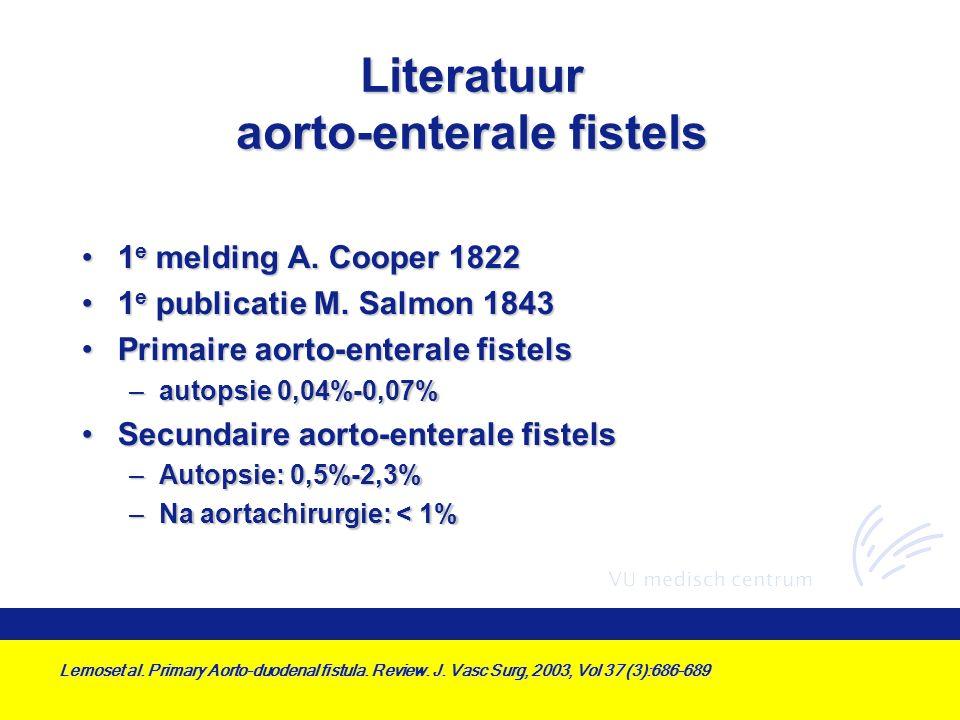 Literatuur aorto-enterale fistels 1 e melding A.Cooper 18221 e melding A.