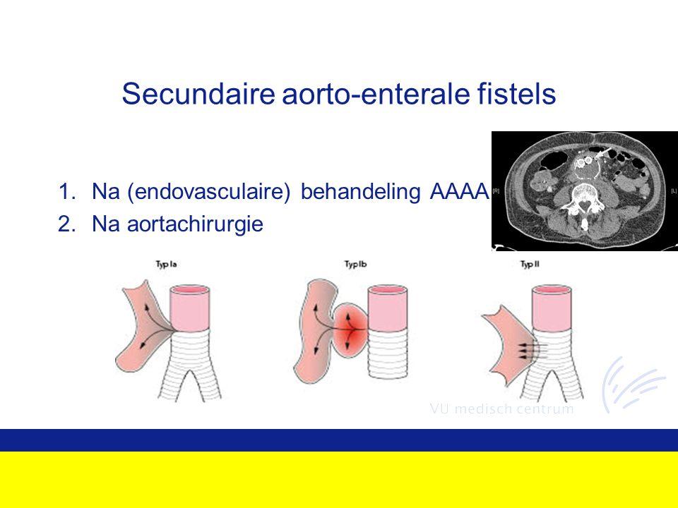 Aorta-enteric fistula after Endovascular Abdominal Aortic Aneurysm repair: care report and review N=15N=15 Etiologie:Etiologie: –Erosie stent –Primaire infectie –Stentmigratie –Coiling wegens endoleak –Inflammatie aortawand –Darmprobleem Chenu C et al.