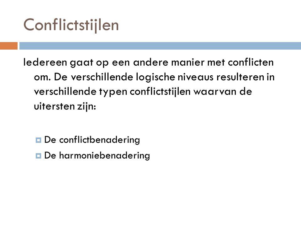 Conflictstijlen Iedereen gaat op een andere manier met conflicten om.