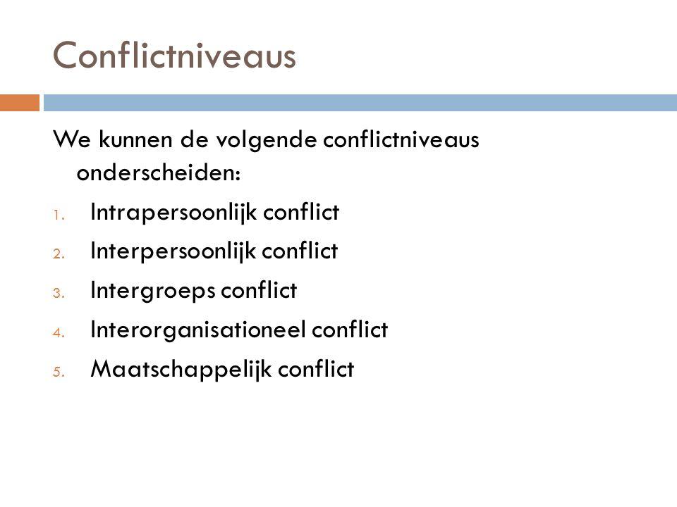Functies en effecten van conflicten Positieve functies: - Bron van vernieuwing en verandering - Bevestiging van de eigen identiteit - Motivering Negatieve functies: - Desintegratie - Energieverlies - Stress - Vertekenen van de werkelijkheid