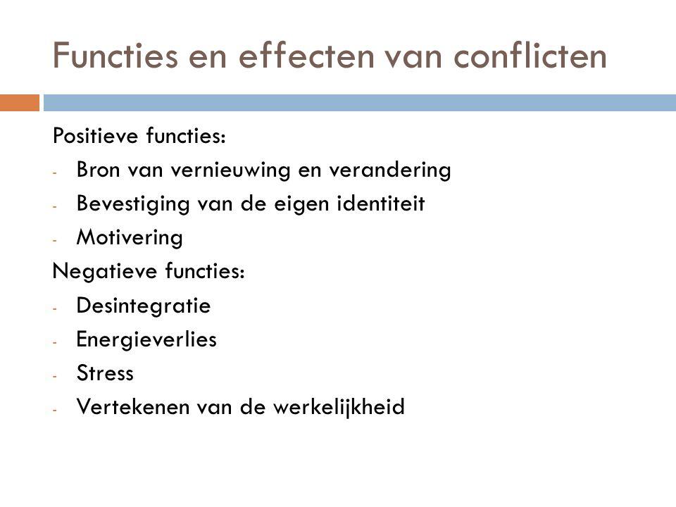 Conflictontwikkeling Het conflictproces is een dynamisch proces dus voortdurend in ontwikkeling.