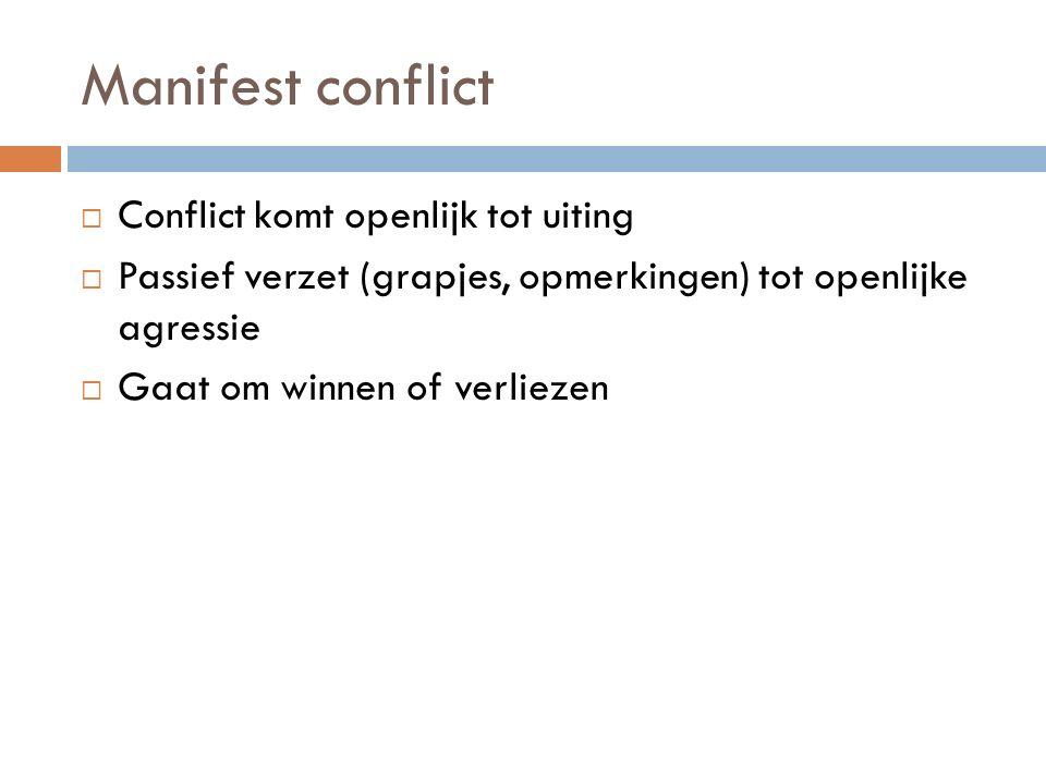 Manifest conflict  Conflict komt openlijk tot uiting  Passief verzet (grapjes, opmerkingen) tot openlijke agressie  Gaat om winnen of verliezen