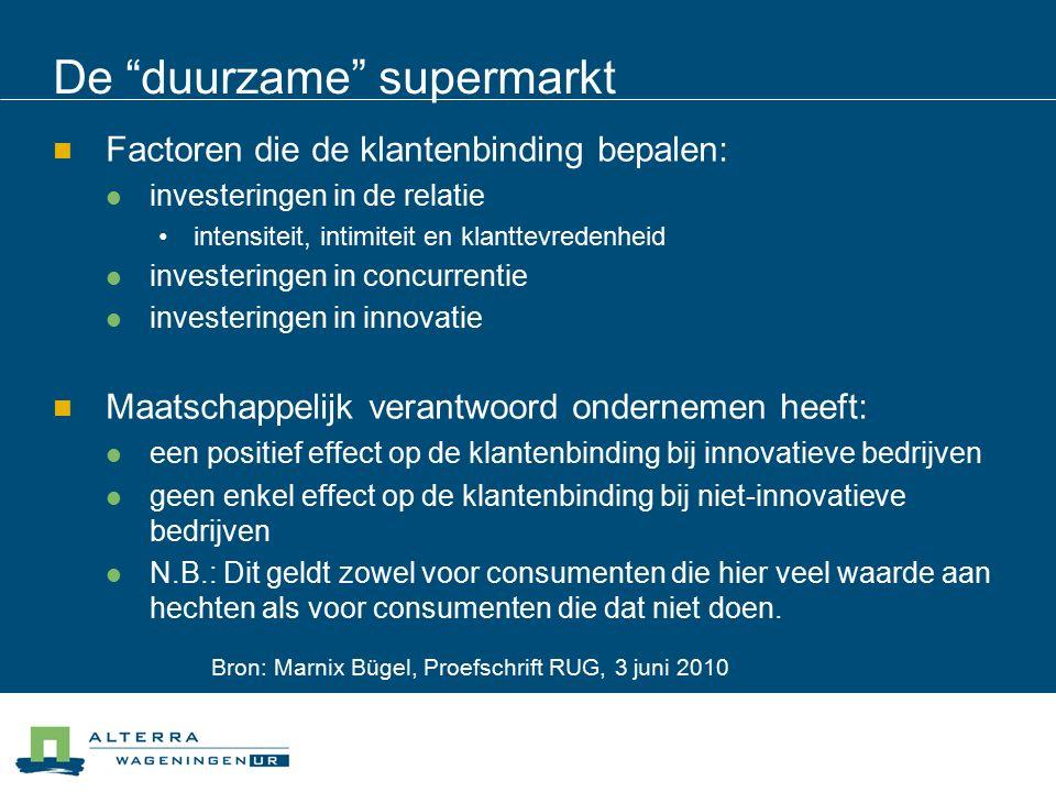 De duurzame supermarkt Factoren die de klantenbinding bepalen: investeringen in de relatie intensiteit, intimiteit en klanttevredenheid investeringen in concurrentie investeringen in innovatie Maatschappelijk verantwoord ondernemen heeft: een positief effect op de klantenbinding bij innovatieve bedrijven geen enkel effect op de klantenbinding bij niet-innovatieve bedrijven N.B.: Dit geldt zowel voor consumenten die hier veel waarde aan hechten als voor consumenten die dat niet doen.