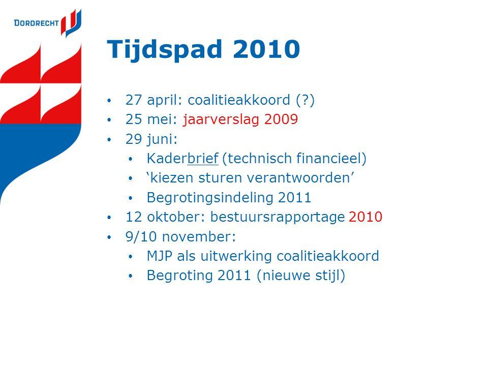 Tijdspad 2010 27 april: coalitieakkoord (?) 25 mei: jaarverslag 2009 29 juni: Kaderbrief (technisch financieel) 'kiezen sturen verantwoorden' Begrotin
