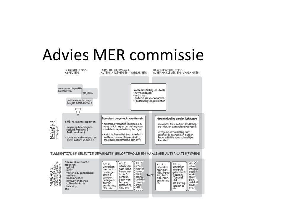 Advies MER commissie