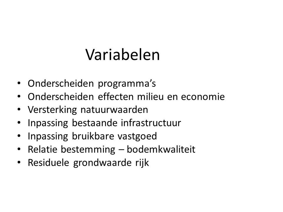 Variabelen Onderscheiden programma's Onderscheiden effecten milieu en economie Versterking natuurwaarden Inpassing bestaande infrastructuur Inpassing