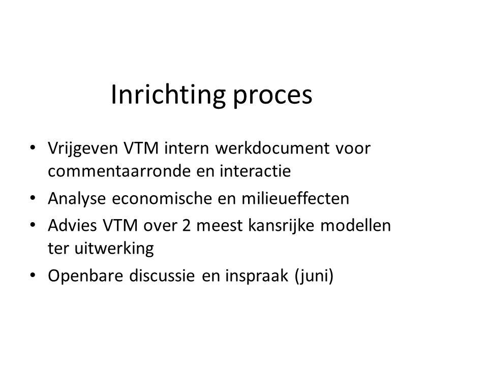 Inrichting proces Vrijgeven VTM intern werkdocument voor commentaarronde en interactie Analyse economische en milieueffecten Advies VTM over 2 meest kansrijke modellen ter uitwerking Openbare discussie en inspraak (juni)