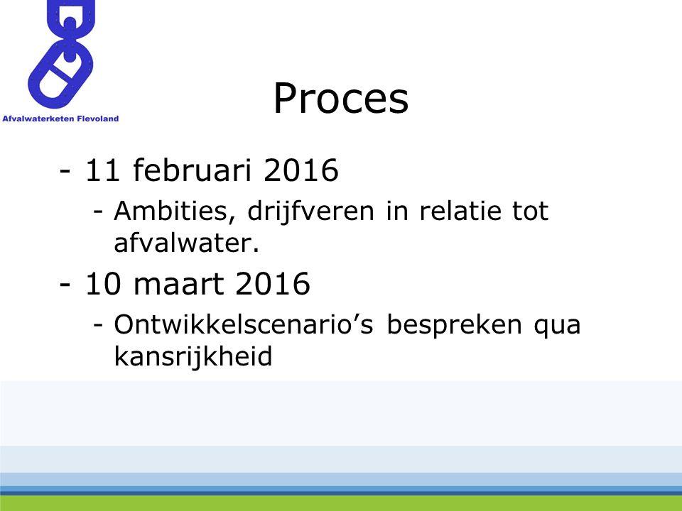 Proces -11 februari 2016 -Ambities, drijfveren in relatie tot afvalwater.