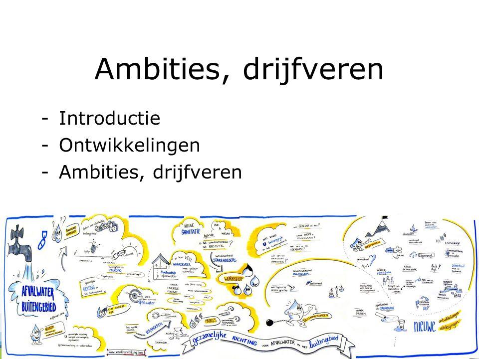 Ambities, drijfveren -Introductie -Ontwikkelingen -Ambities, drijfveren