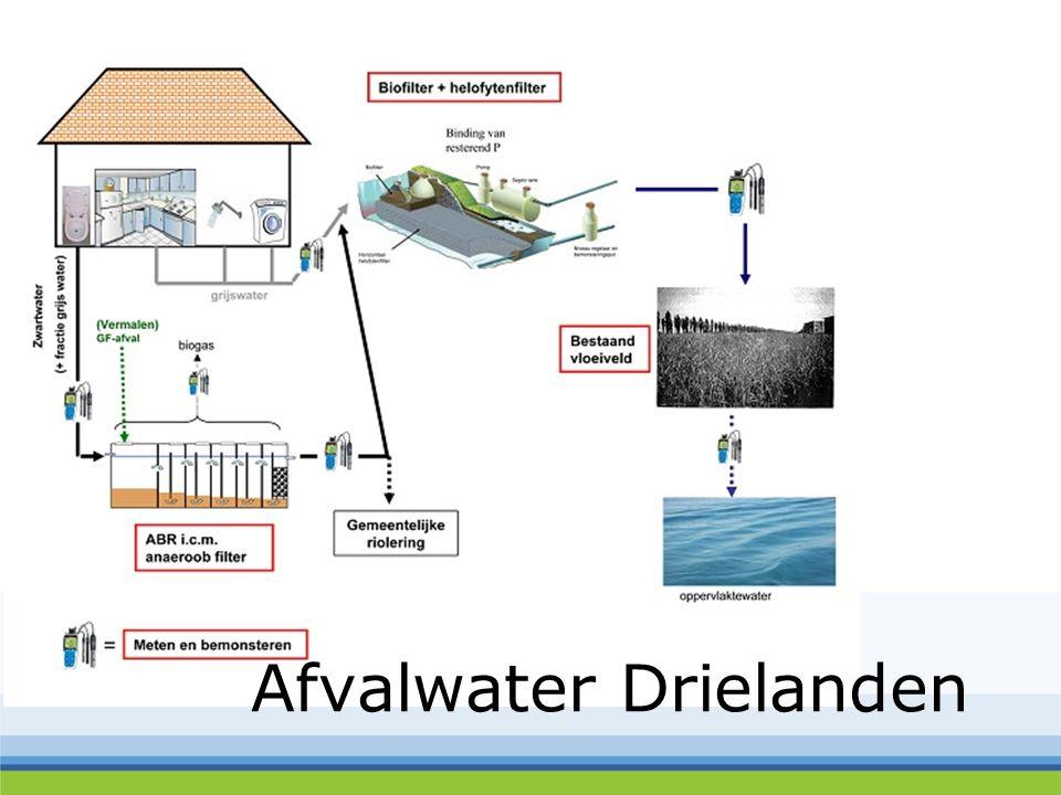 Afvalwater Drielanden