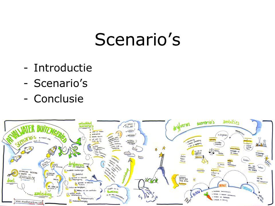 Scenario's -Introductie -Scenario's -Conclusie