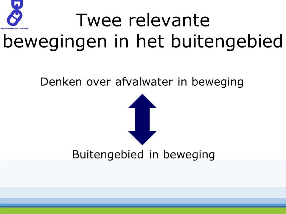 Twee relevante bewegingen in het buitengebied Denken over afvalwater in beweging Buitengebied in beweging