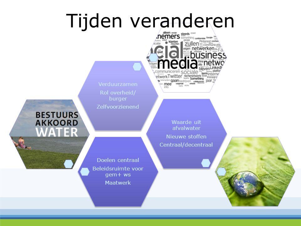 Doelen centraal Beleidsruimte voor gem+ ws Maatwerk Waarde uit afvalwater Nieuwe stoffen Centraal/decentraal Verduurzamen Rol overheid/ burger Zelfvoorzienend Tijden veranderen