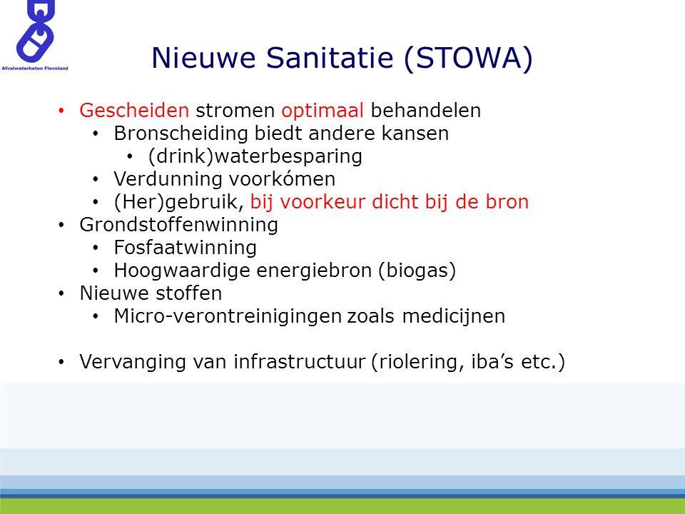 Nieuwe Sanitatie (STOWA) Gescheiden stromen optimaal behandelen Bronscheiding biedt andere kansen (drink)waterbesparing Verdunning voorkómen (Her)gebruik, bij voorkeur dicht bij de bron Grondstoffenwinning Fosfaatwinning Hoogwaardige energiebron (biogas) Nieuwe stoffen Micro-verontreinigingen zoals medicijnen Vervanging van infrastructuur (riolering, iba's etc.)