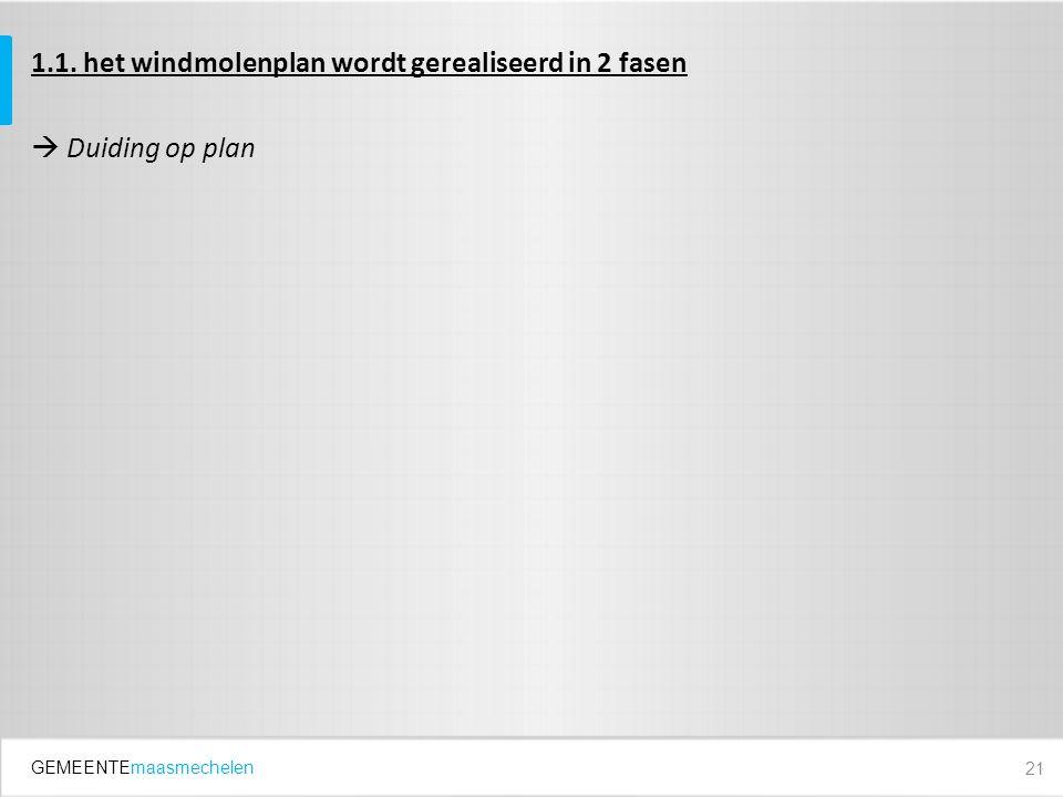 GEMEENTEmaasmechelen 1.1. het windmolenplan wordt gerealiseerd in 2 fasen  Duiding op plan 21