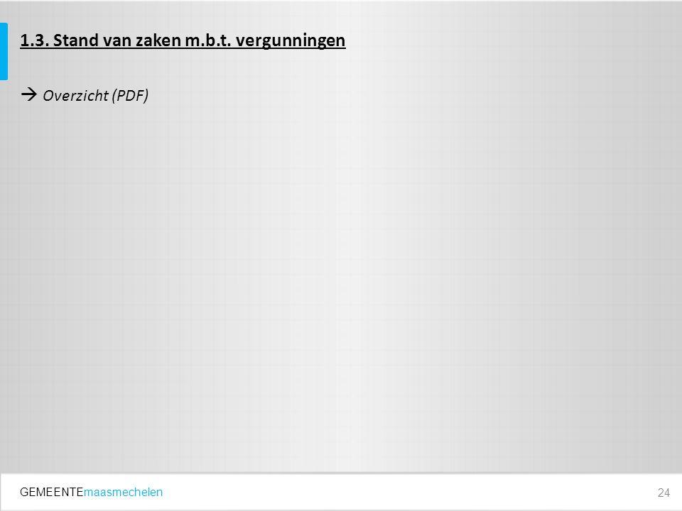 GEMEENTEmaasmechelen 1.3. Stand van zaken m.b.t. vergunningen  Overzicht (PDF) 24