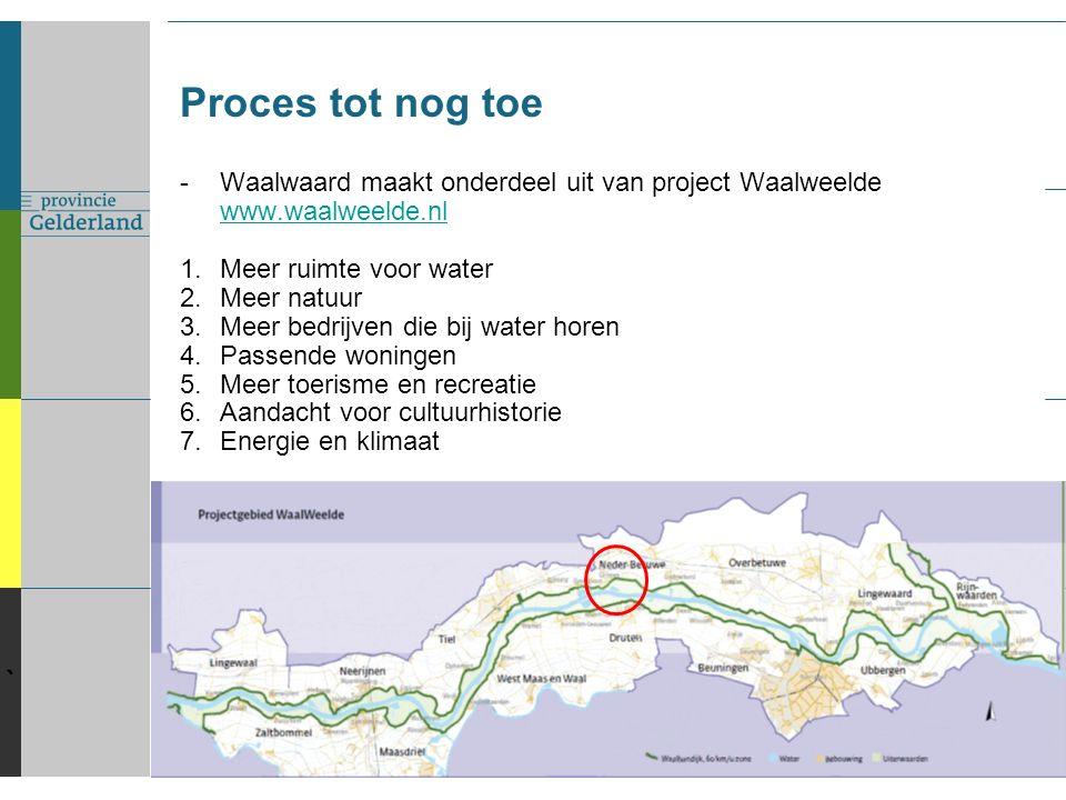 ` Proces tot nog toe -Waalwaard maakt onderdeel uit van project Waalweelde www.waalweelde.nl 1.Meer ruimte voor water 2.Meer natuur 3.Meer bedrijven die bij water horen 4.Passende woningen 5.Meer toerisme en recreatie 6.Aandacht voor cultuurhistorie 7.Energie en klimaat