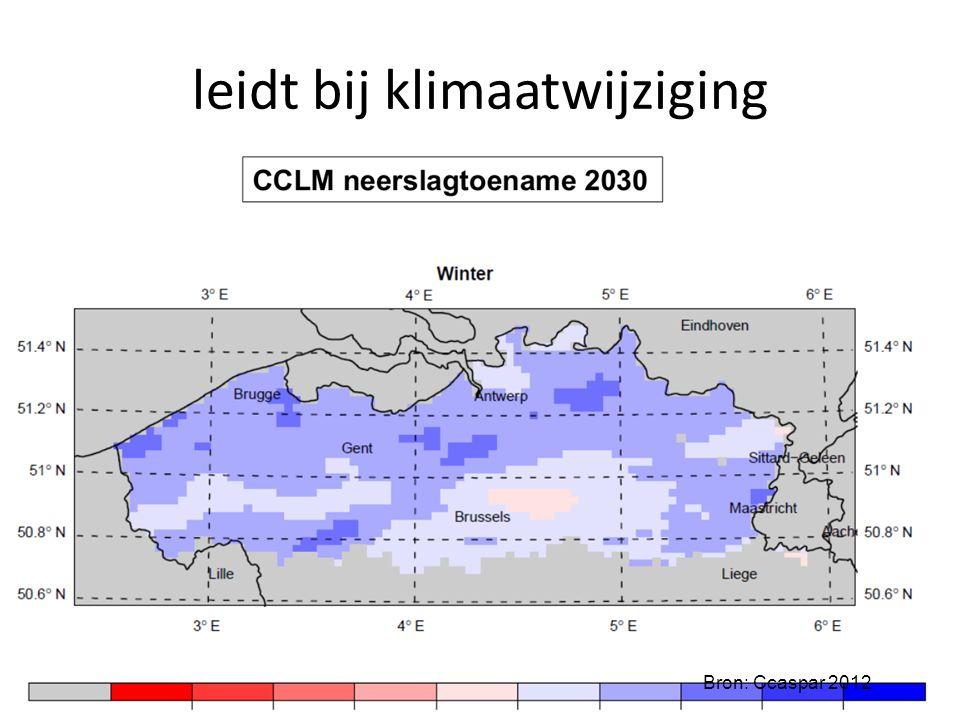leidt bij klimaatwijziging Bron: Ccaspar 2012