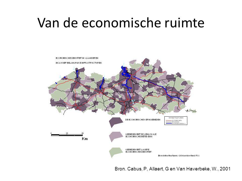 Bron. Cabus, P, Allaert, G en Van Haverbeke, W., 2001 Van de economische ruimte