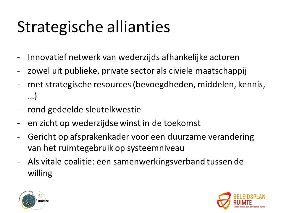 Strategische allianties -Innovatief netwerk van wederzijds afhankelijke actoren -zowel uit publieke, private sector als civiele maatschappij -met strategische resources (bevoegdheden, middelen, kennis, …) -rond gedeelde sleutelkwestie -en zicht op wederzijdse winst in de toekomst -Gericht op afsprakenkader voor een duurzame verandering van het ruimtegebruik op systeemniveau -Als vitale coalitie: een samenwerkingsverband tussen de willing