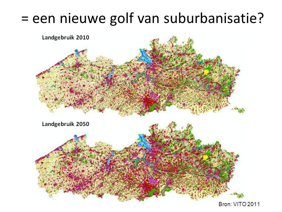 = een nieuwe golf van suburbanisatie Bron: VITO 2011
