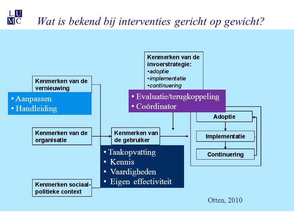 Aanpassen Handleiding Evaluatie/terugkoppeling Coördinator Taakopvatting Kennis Vaardigheden Eigen effectiviteit Wat is bekend bij interventies gericht op gewicht.